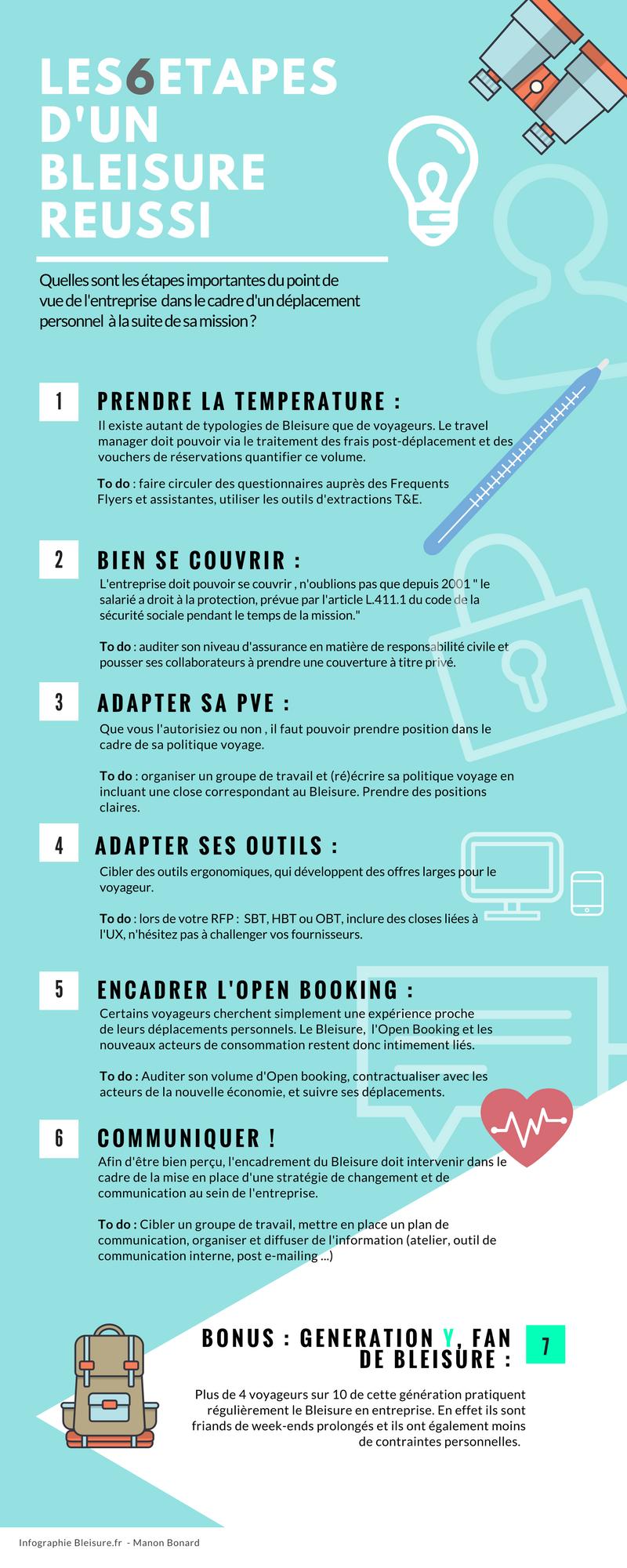 Infographie : Les 6 étapes d'un Bleisure réussi !